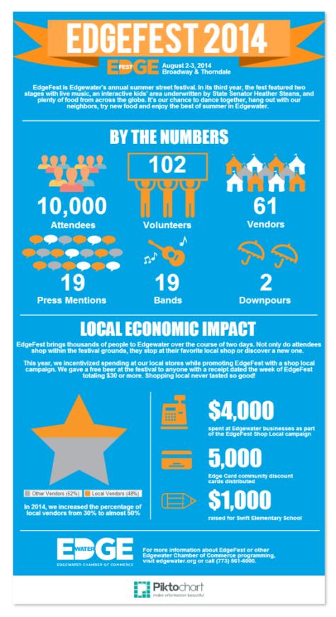 EdgeFest-infographic-large